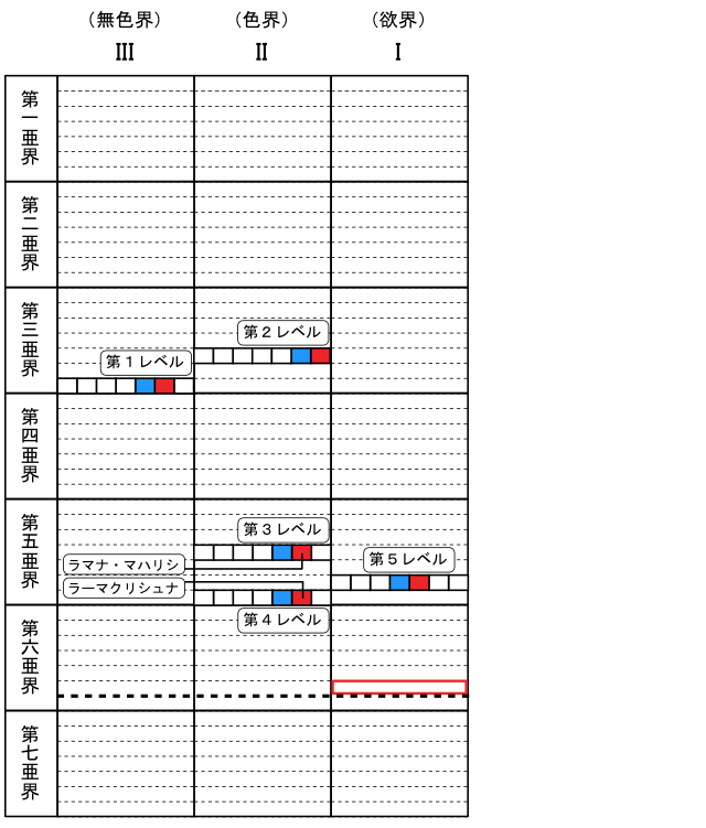 hws7_dimensions-and-jiva