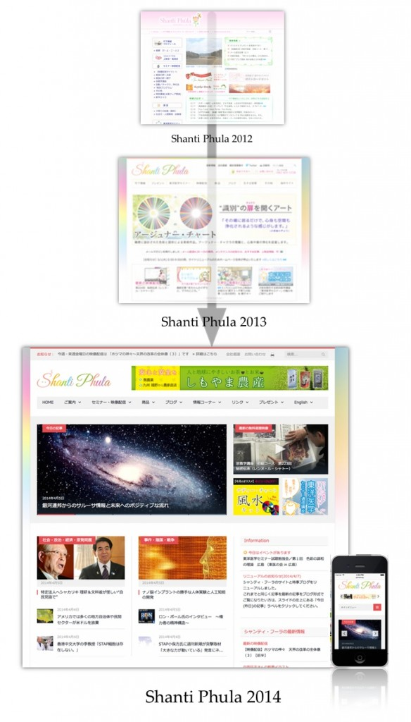 ShantiPhula Site 2014 release
