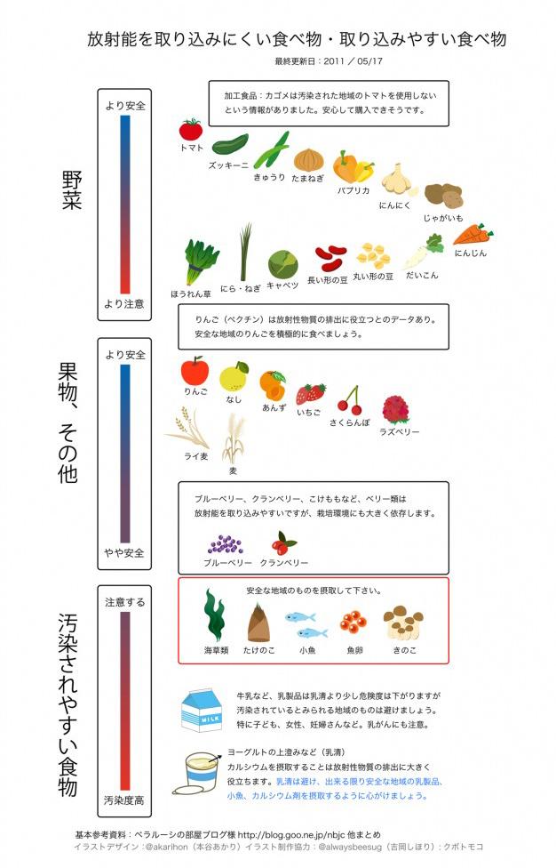 (イラスト転載:http://nanohana.me/?page_id=129)