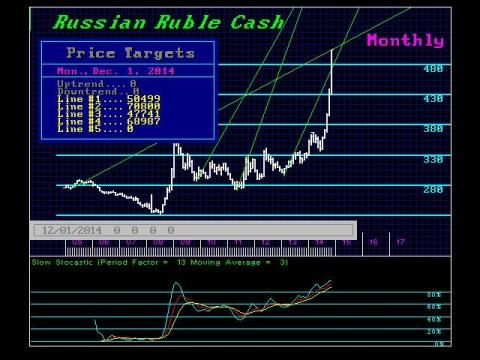 RUBLES-M-cash-12-15-2014