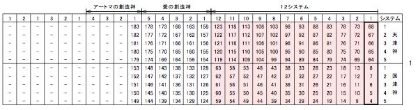150518_system-of-heavenly-world-12blocks-1st