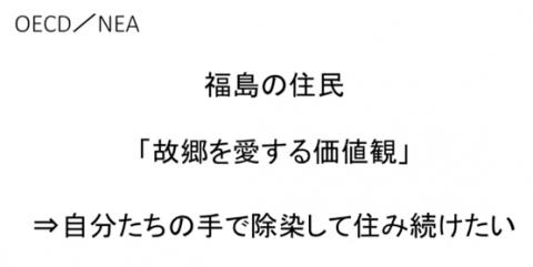 スクリーンショット 2015-05-16 10.26.29
