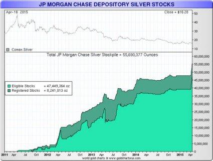 JP-Morgan-Silver-425x3211