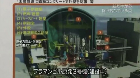 """NNNドキュメント 2つの""""マル秘""""と再稼働 国はなぜ原発事故試算隠したか  - 15.08.23[360P]-8"""