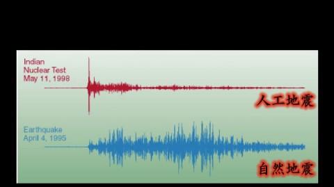 人工地震と自然地震の波形の比較
