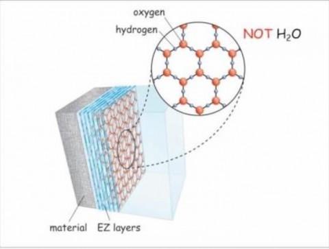 《物質、EZ層。水素、酸素。H2Oに非ず。》