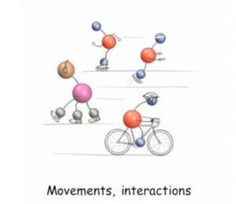 《動きや相互作用》