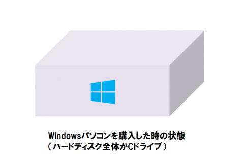 all_windows