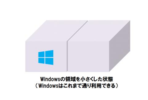 small_windows