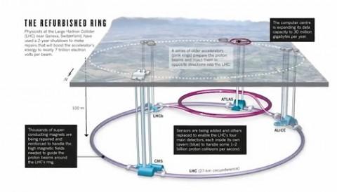 CERNから出てくるもの、Abaddon Ascending(Tom Horn)